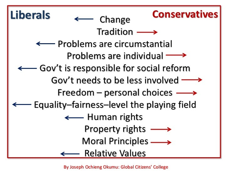 freedom and equality classical liberalism vs The ideal of liberalism is a society with freedom of action for everyone, free exchange of politically sensitive information, limiting the power of church and state, rule of law, private property and freedom of private enterprise.