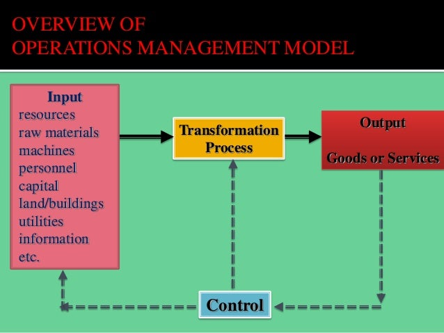 input transformation output model restaurant Input-output analysis and related methods input-output analysis is one of a set of related methods which show how the parts of a system are affected by a.