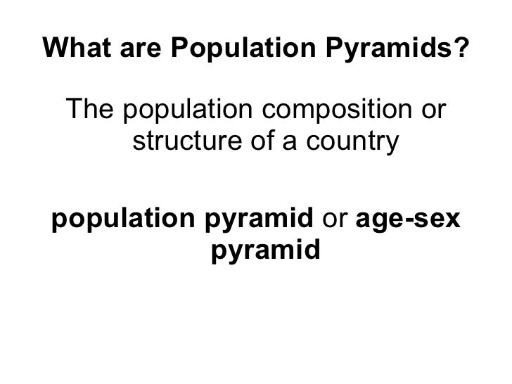 Introduction to population pyramids Slide 3