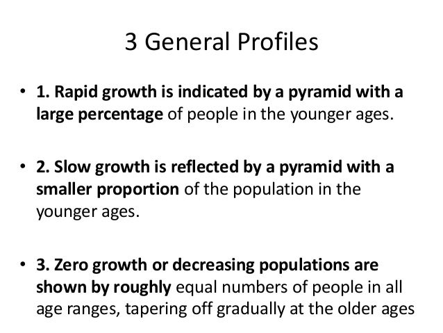 an introduction to the population profiles Develop simple demographic profiles to understand past and current trends   this course is an introduction to the use of population analysis in planning.