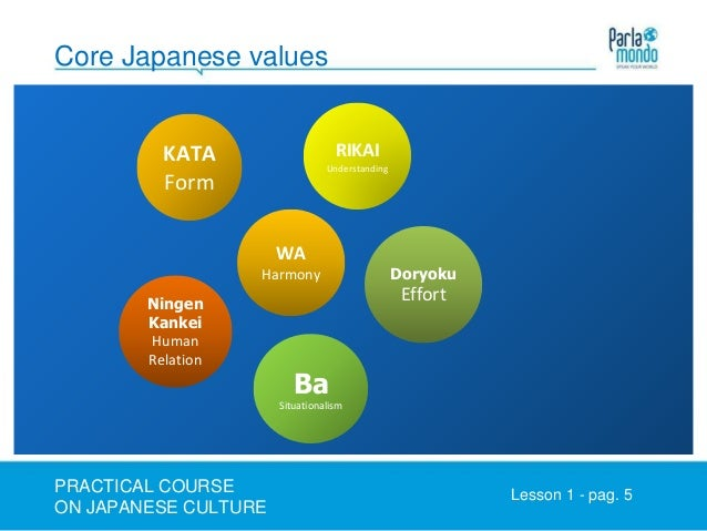 japan three values to a better Differences in individualistic and collectivistic  tendencies among college students in japan   expected values lead to two hypotheses: 1) japanese college.