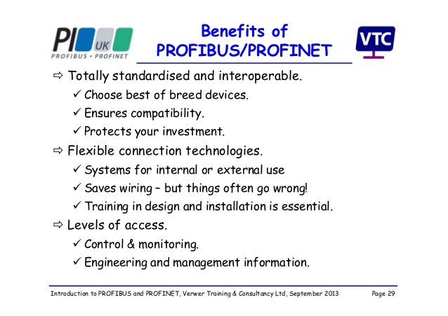 Introduction To Profibus And Profinet Andy Verwer
