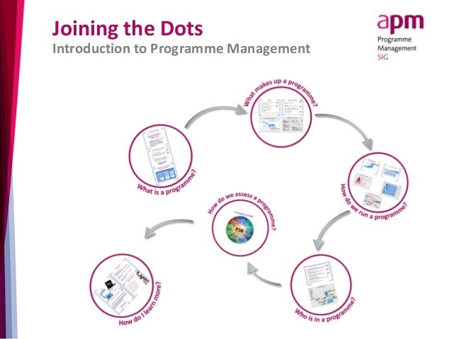 Joining the Dots Introduction to Programme Management