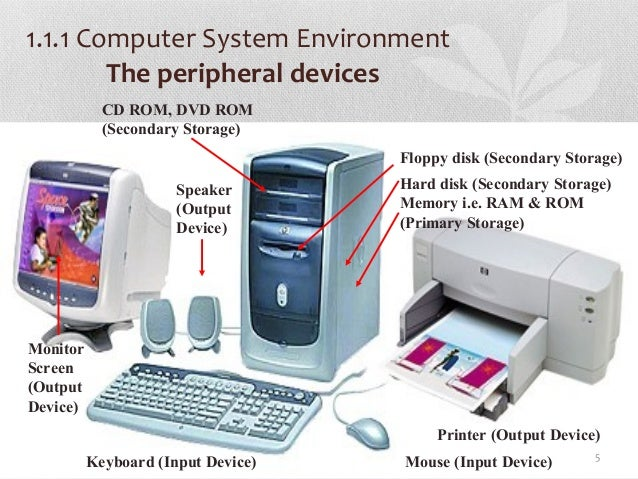 6 basic computer operations and explain role in computer programming This course also plays a significant role in teaching programs in this profession  6 master the characteristics of the basic i/o device, the operating principle of.