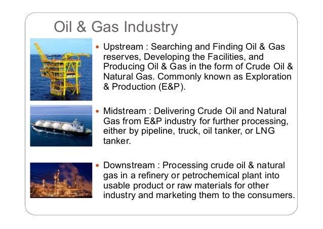Natural Gas Processing Economics