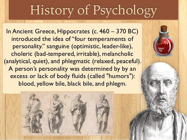 an introduction to the history of psychology Classics in the history of psychology: the texts to many classic psychology  a  brief introduction to cg jung and analytical psychology: article discusses.