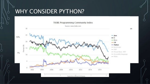 Introduction to Python.Net Slide 3