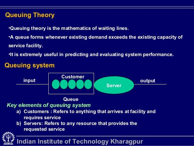 queuing and waiting line theory example Waiting-line models for example, take the form of cars waiting for repair at a midas muffler highlight the need for queuing theory and waiting-line analysis.