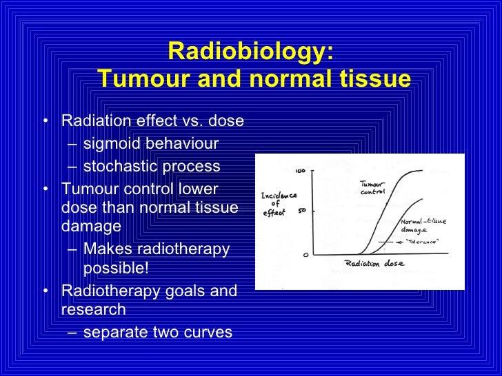 Radiobiology:  Tumour and normal tissue <ul><li>Radiation effect vs. dose </li></ul><ul><ul><li>sigmoid behaviour </li></u...