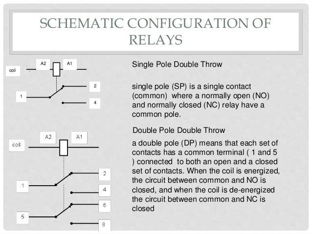 introduction to relays 4 638?cb=1457365002 introduction to relays 5 Blade Relay Wiring Diagram at creativeand.co