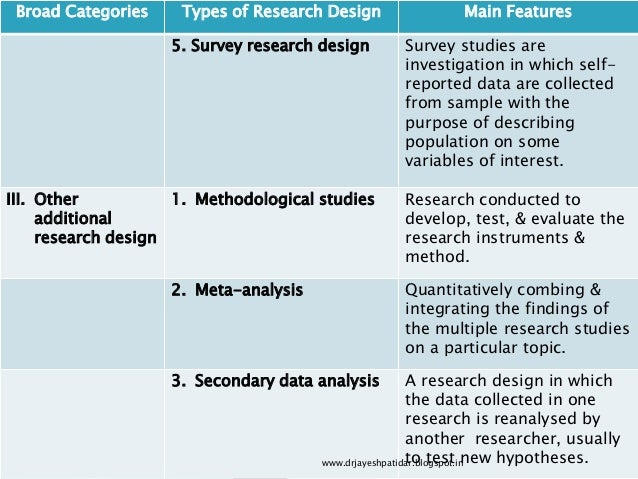 3 types of research design