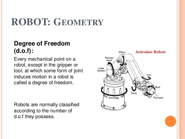 Introduction to robotics, Laws,Classification,Types, Drives,Geometry