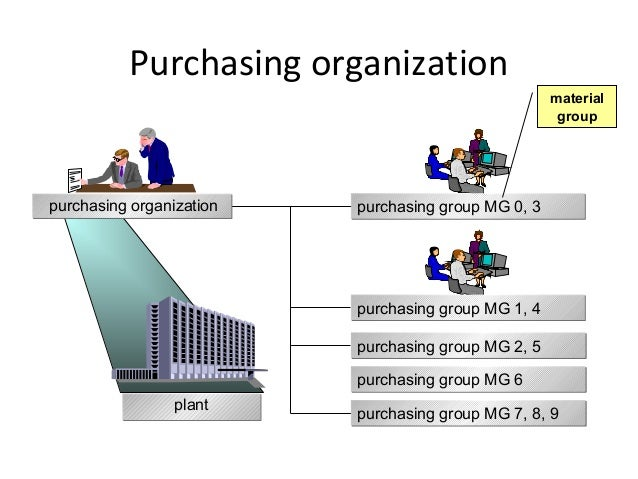 """purchasing hybrid organizational structure Centralize or decentralize procurement no longer a clear-cut choice  by guest editor  from """"decision making from central headquarters"""" to """"centralized decision making,"""" and even consider a new hybrid procurement operation called """"regional central procurement""""  the decision to centralize or decentralize procurement should be."""