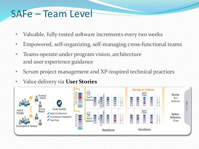 SAFe – Program Level ▸ Self-organizing, self-managing team-of-agile-teams ▸ Working, system increments every two weeks ▸ A...