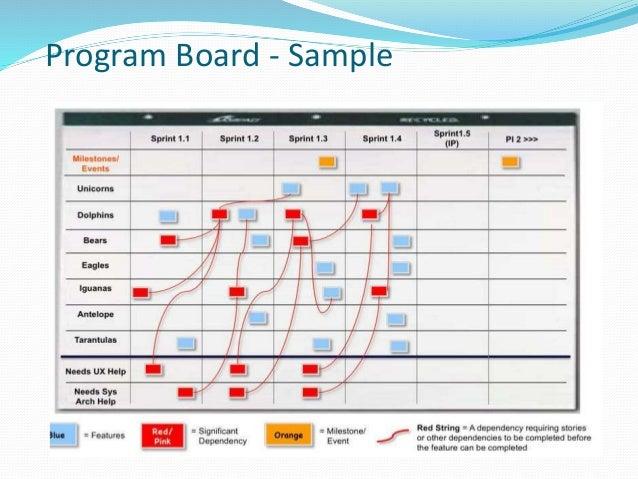 SAFe - Portfolio ▸ Centralized strategy, decentralized execution ▸ Lean-Agile budgeting empowers decision makers ▸ Kanban ...
