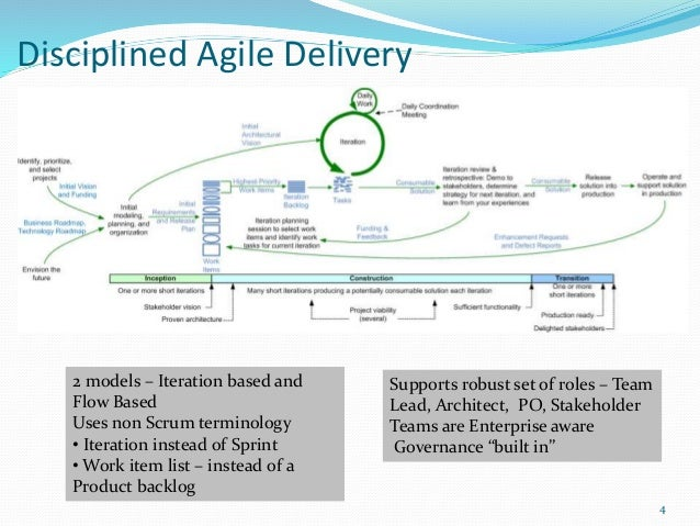 Disciplined Agile Delivery 4 2 models – Iteration based and Flow Based Uses non Scrum terminology • Iteration instead of S...