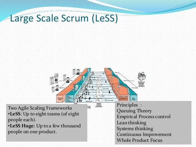 Large Scale Scrum (LeSS) Two Agile Scaling Frameworks •LeSS: Up to eight teams (of eight people each). •LeSS Huge: Up to a...