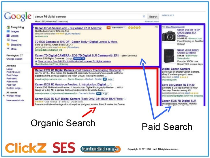 Introduction to search_marketing