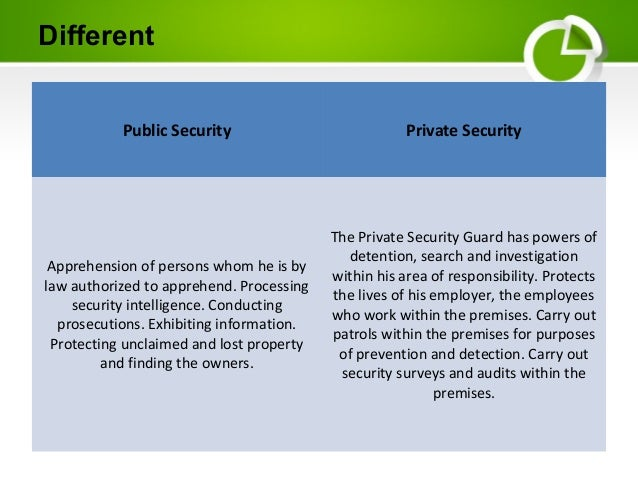 public and private security relationship