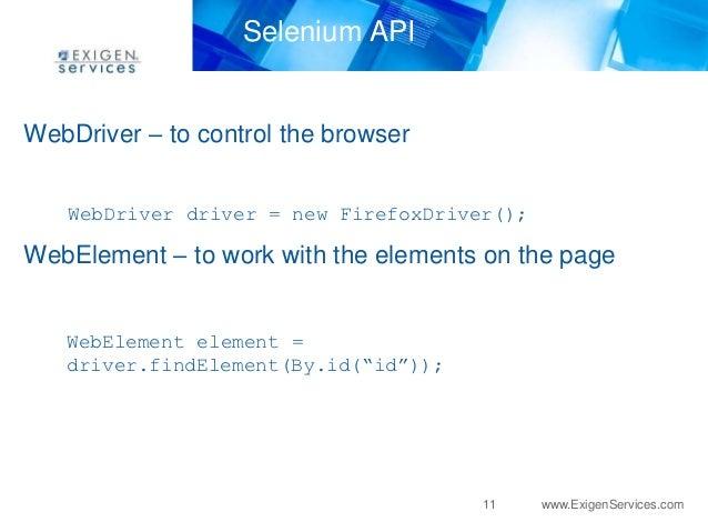 java webdriver how to get url