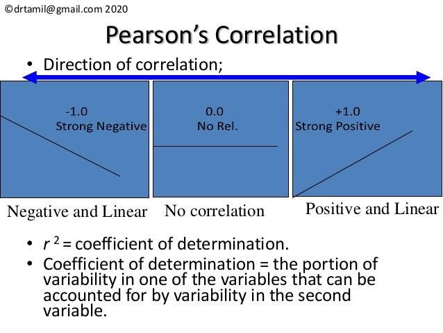 ©drtamil@gmail.com 2020 • Direction of correlation; • r 2 =coefficient of determination. • Coefficient of determination = ...