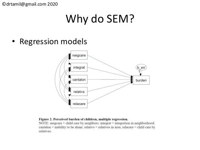 ©drtamil@gmail.com 2020 Why do SEM? • Regression models
