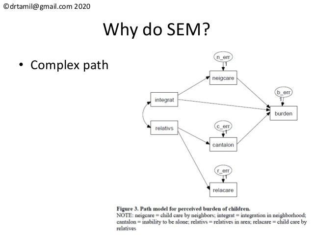 ©drtamil@gmail.com 2020 Why do SEM? • Complex path models