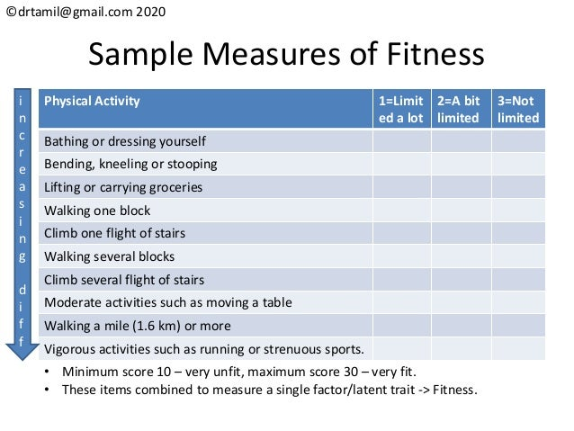 ©drtamil@gmail.com 2020 Sample Measures of Fitness Physical Activity 1=Limit ed a lot 2=A bit limited 3=Not limited Bathin...