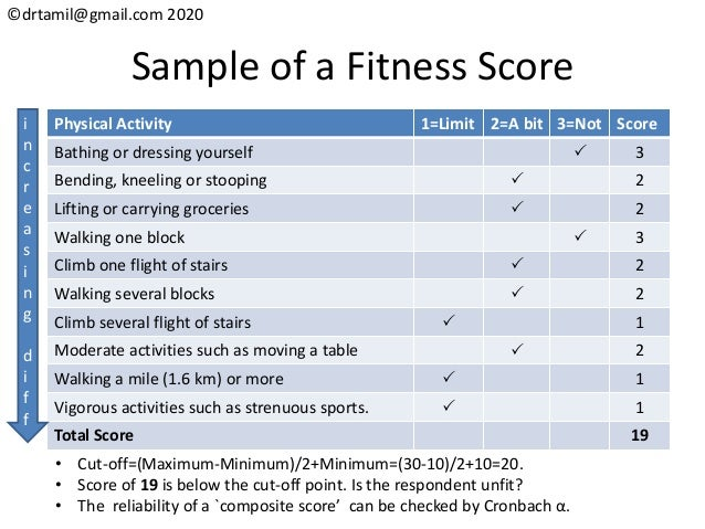 ©drtamil@gmail.com 2020 Sample of a Fitness Score Physical Activity 1=Limit 2=A bit 3=Not Score Bathing or dressing yourse...