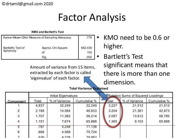 ©drtamil@gmail.com 2020 • KMO need to be 0.6 or higher. • Bartlett's Test significant means that there is more than one di...