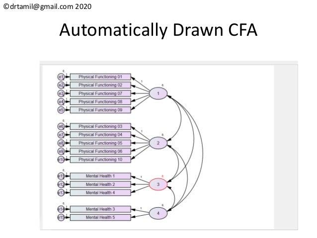 ©drtamil@gmail.com 2020 Automatically Drawn CFA