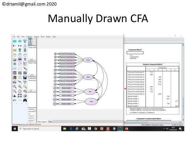©drtamil@gmail.com 2020 Manually Drawn CFA