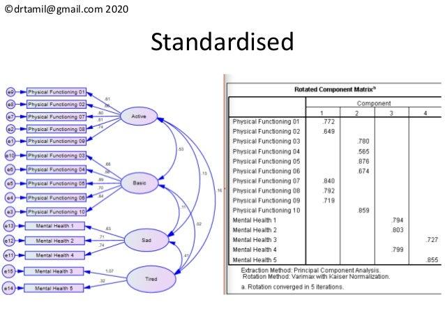 ©drtamil@gmail.com 2020 Standardised