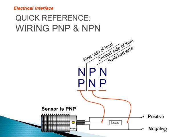 introduction to sensors PNP Sensor Diagram 2006 Frontier electrical interface; 15 15 quick reference wiring pnp 3 Wire Sensor Wiring