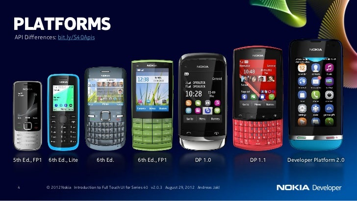 introduction nokia Nokia is a finnish multinational corporation founded on the 12 may 1865 as a  single paper mill  in 1987, nokia introduced its first mobile phone, the mobira  cityman 900 for nmt– 900 networks in comparison to the nmt – 450 network,.