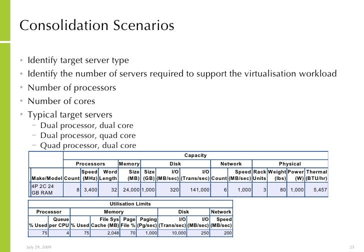 Introduction To Server Virtualisation Planning And ...