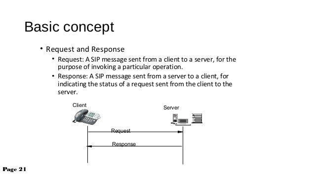 Basic concept • Transaction and Dialog • Transaction: A SIP transaction occurs between a client and a server and comprises...