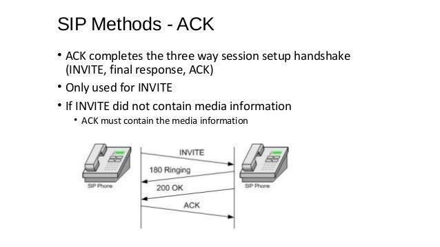 SIP Methods – BYE • BYE terminates an established session • User Agents stop sending media packets (RTP)