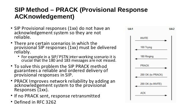 Message Type Response are of 2 Types Provisional Response − 1xx: Provisional -- request received, continuing to process t...
