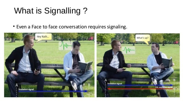 What is Signalling ? • Even a Face to face conversation requires signaling.