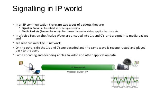 Signalling in IP world • During any IP communication larger number of Media Packets(Real Time Protocal) are exchanged betw...