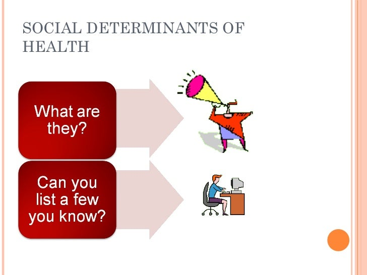 social determination theory introduction Autonomy led to self-determination theory, which has received widespread  attention  according to this definition, something is a need only to the extent  that its.