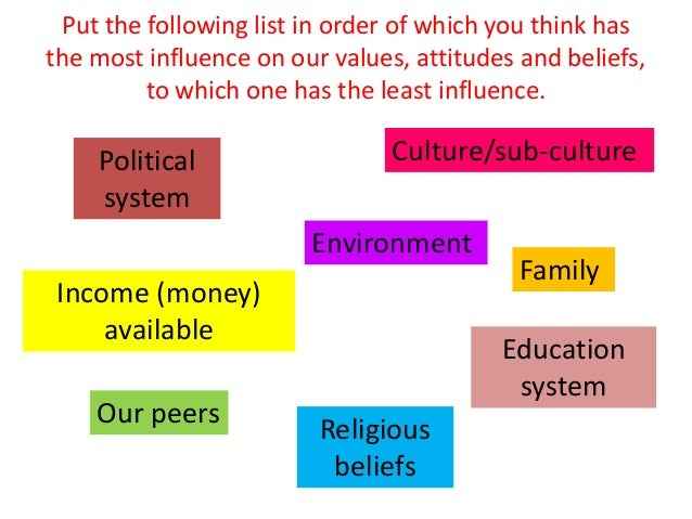 The influence of the family religion and culture on our decisions