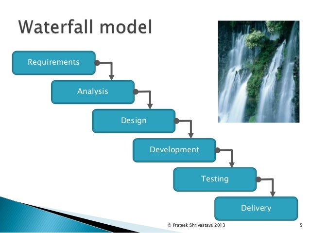 introduction to software development methodologies agile