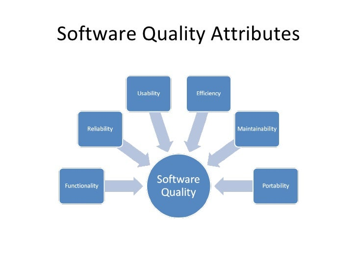 introduction to software engineering Name: national programme on technology enhanced learning (nptel) visit official website introduction to software engineering.