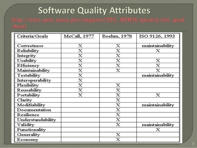 introduction quality assurance essay Quality assurance plan is being introduced at site to produce quality product 2 0 quality assurance plan essay sample on quality introduction to quality.