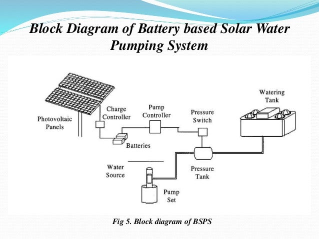 8  block diagram of battery based solar water pumping system