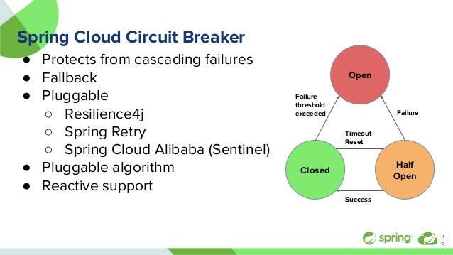 Spring Cloud Circuit Breaker ● Protects from cascading failures ● Fallback ● Pluggable ○ Resilience4j ○ Spring Retry ○ Spr...