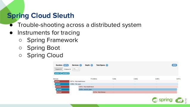 Spring Cloud Sleuth ● Trouble-shooting across a distributed system ● Instruments for tracing ○ Spring Framework ○ Spring B...