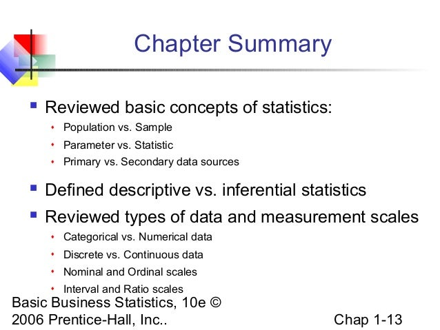 introduction to business statistics Statistics intro: mean, median, and mode | data and statistics | 6th grade | khan academy - duration: 8:54 khan academy 1,808,737 views.